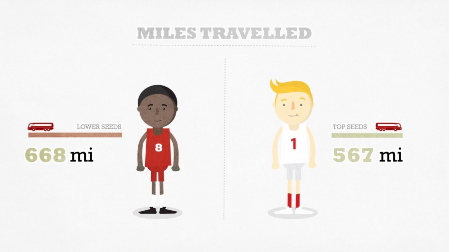 animated infography