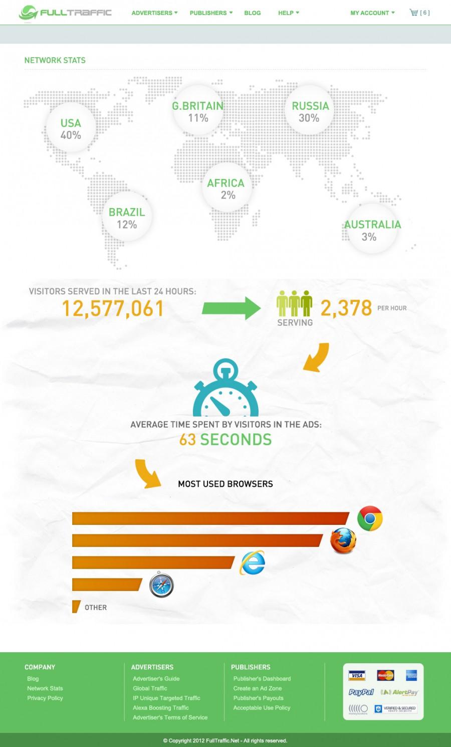 infografia de estadisticas
